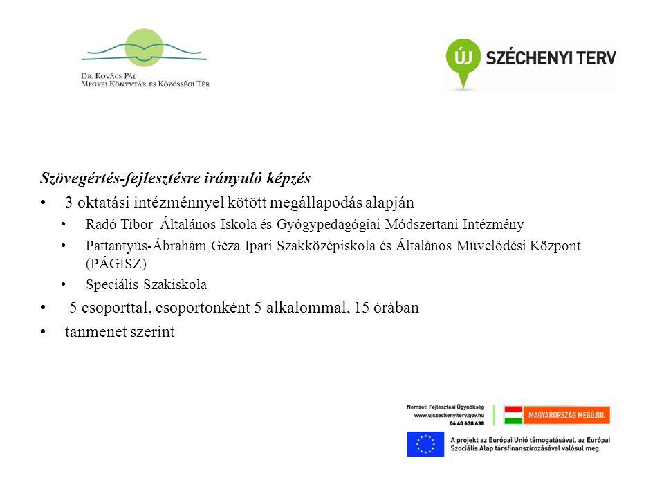 Dokumentum beszerzés Összérték: 3 400 000,- Ft Témakör: pedagógiai szakirodalom és történelem, a sajátos nevelési igényű gyerekekkel való foglalkozást segítő kiadványok, tanuláshoz felhasználható adatbázisok, szociálpedagógia, turizmus és idegenforgalom, tanulás módszertani, tanítás módszertani kiadványok, kiemelten Győr-Moson-Sopron megyére és a Nyugat-dunántúli Régióra vonatkozó dokumentumok Többes példányok beszerzése.