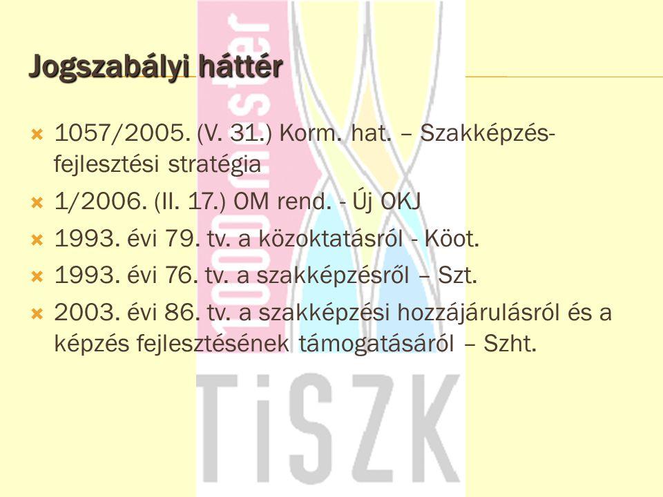 Jogszabályi háttér  1057/2005. (V. 31.) Korm. hat.