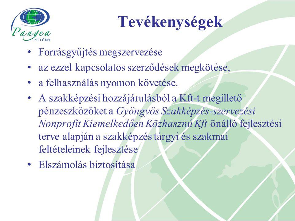 Tevékenységek Forrásgyűjtés megszervezése az ezzel kapcsolatos szerződések megkötése, a felhasználás nyomon követése.