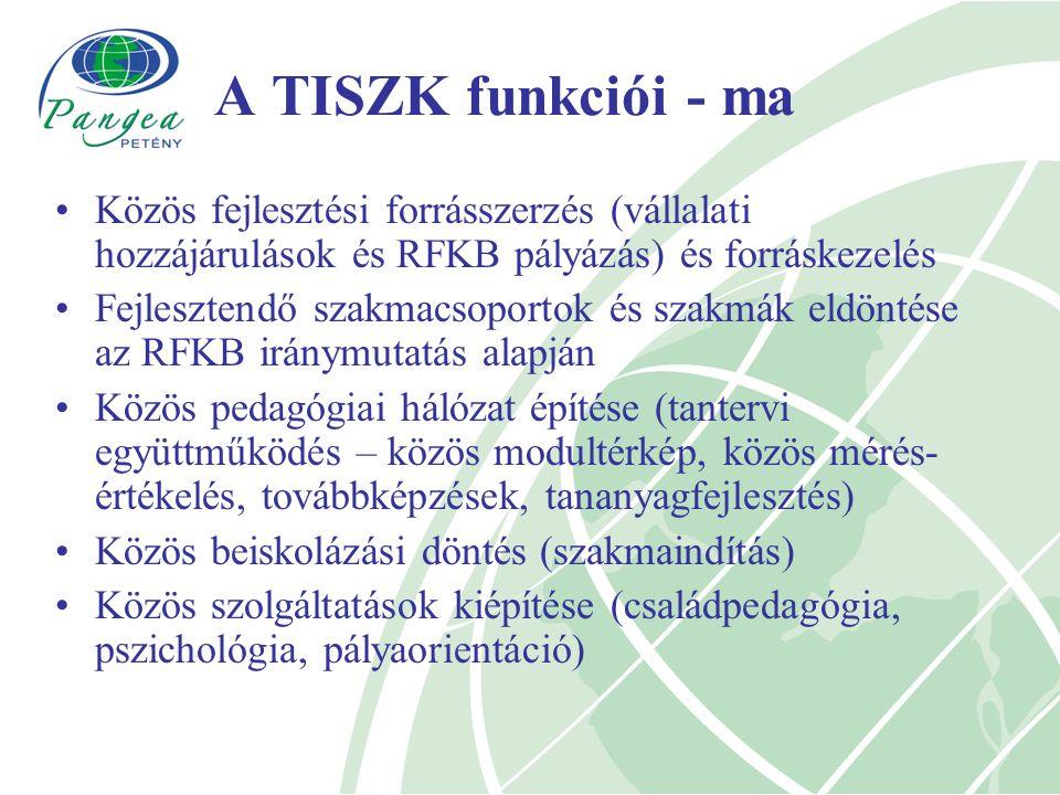A TISZK funkciói - ma Közös fejlesztési forrásszerzés (vállalati hozzájárulások és RFKB pályázás) és forráskezelés Fejlesztendő szakmacsoportok és szakmák eldöntése az RFKB iránymutatás alapján Közös pedagógiai hálózat építése (tantervi együttműködés – közös modultérkép, közös mérés- értékelés, továbbképzések, tananyagfejlesztés) Közös beiskolázási döntés (szakmaindítás) Közös szolgáltatások kiépítése (családpedagógia, pszichológia, pályaorientáció)