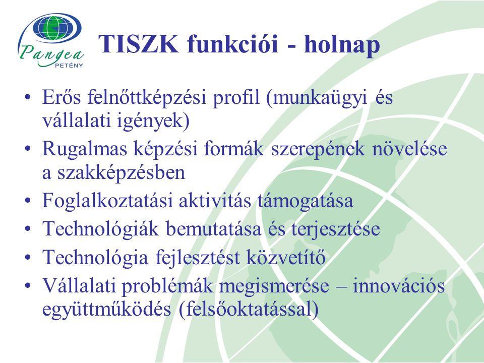 TISZK funkciói - holnap Erős felnőttképzési profil (munkaügyi és vállalati igények) Rugalmas képzési formák szerepének növelése a szakképzésben Foglalkoztatási aktivitás támogatása Technológiák bemutatása és terjesztése Technológia fejlesztést közvetítő Vállalati problémák megismerése – innovációs együttműködés (felsőoktatással)