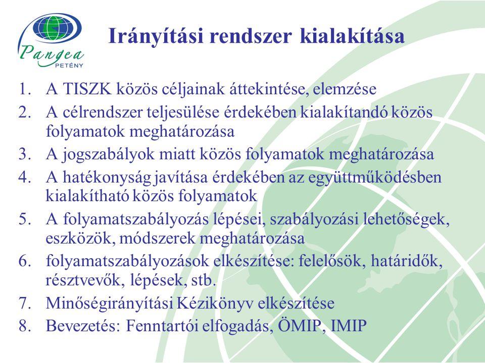 1.A TISZK közös céljainak áttekintése, elemzése 2.A célrendszer teljesülése érdekében kialakítandó közös folyamatok meghatározása 3.A jogszabályok miatt közös folyamatok meghatározása 4.A hatékonyság javítása érdekében az együttműködésben kialakítható közös folyamatok 5.A folyamatszabályozás lépései, szabályozási lehetőségek, eszközök, módszerek meghatározása 6.folyamatszabályozások elkészítése: felelősök, határidők, résztvevők, lépések, stb.