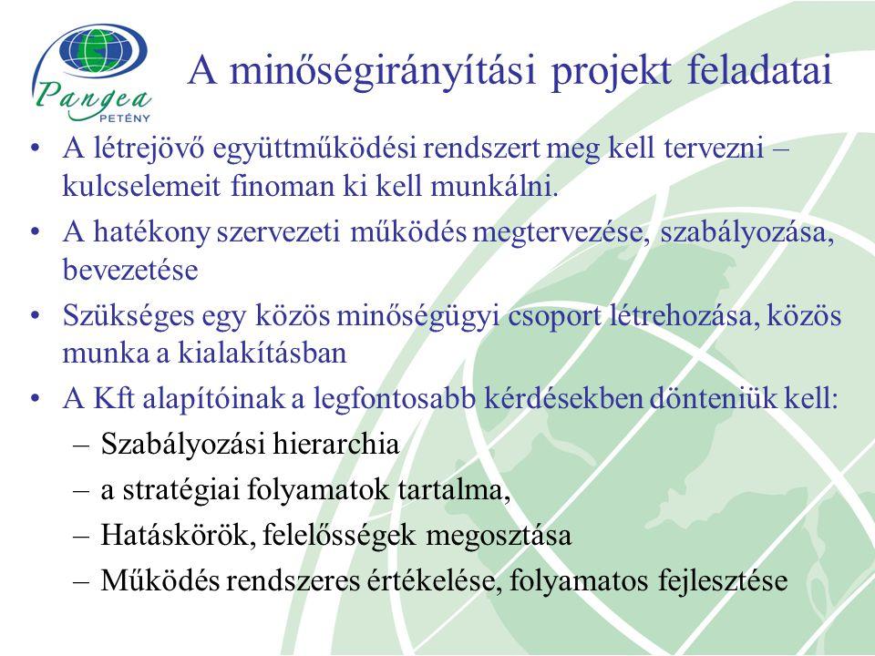A minőségirányítási projekt feladatai A létrejövő együttműködési rendszert meg kell tervezni – kulcselemeit finoman ki kell munkálni.