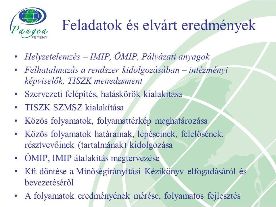Feladatok és elvárt eredmények Helyzetelemzés – IMIP, ÖMIP, Pályázati anyagok Felhatalmazás a rendszer kidolgozásában – intézményi képviselők, TISZK menedzsment Szervezeti felépítés, hatáskörök kialakítása TISZK SZMSZ kialakítása Közös folyamatok, folyamattérkép meghatározása Közös folyamatok határainak, lépéseinek, felelősének, résztvevőinek (tartalmának) kidolgozása ÖMIP, IMIP átalakítás megtervezése Kft döntése a Minőségirányítási Kézikönyv elfogadásáról és bevezetéséről A folyamatok eredményének mérése, folyamatos fejlesztés