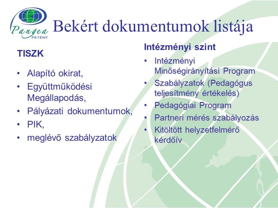 Bekért dokumentumok listája TISZK Alapító okirat, Együttműködési Megállapodás, Pályázati dokumentumok, PIK, meglévő szabályzatok Intézményi szint Intézményi Minőségirányítási ProgramIntézményi Minőségirányítási Program Szabályzatok (Pedagógus teljesítmény értékelés)Szabályzatok (Pedagógus teljesítmény értékelés) Pedagógiai ProgramPedagógiai Program Partneri mérés szabályozásPartneri mérés szabályozás Kitöltött helyzetfelmérő kérdőívKitöltött helyzetfelmérő kérdőív