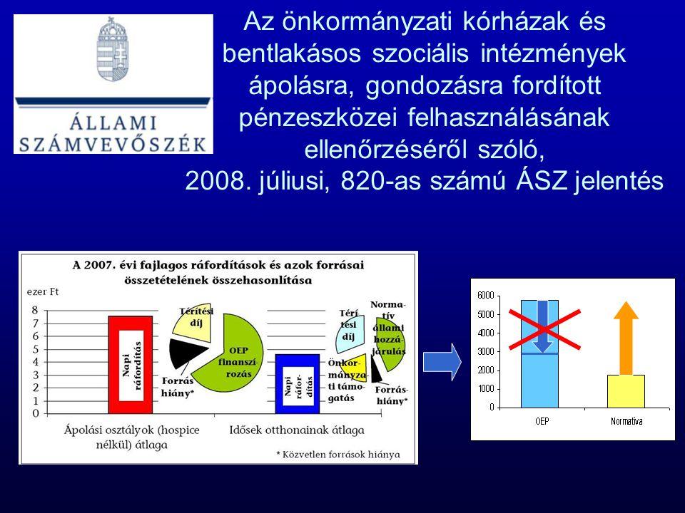 Az önkormányzati kórházak és bentlakásos szociális intézmények ápolásra, gondozásra fordított pénzeszközei felhasználásának ellenőrzéséről szóló, 2008.