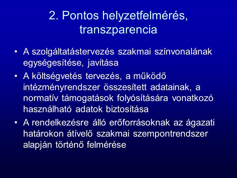 2. Pontos helyzetfelmérés, transzparencia A szolgáltatástervezés szakmai színvonalának egységesítése, javítása A költségvetés tervezés, a működő intéz
