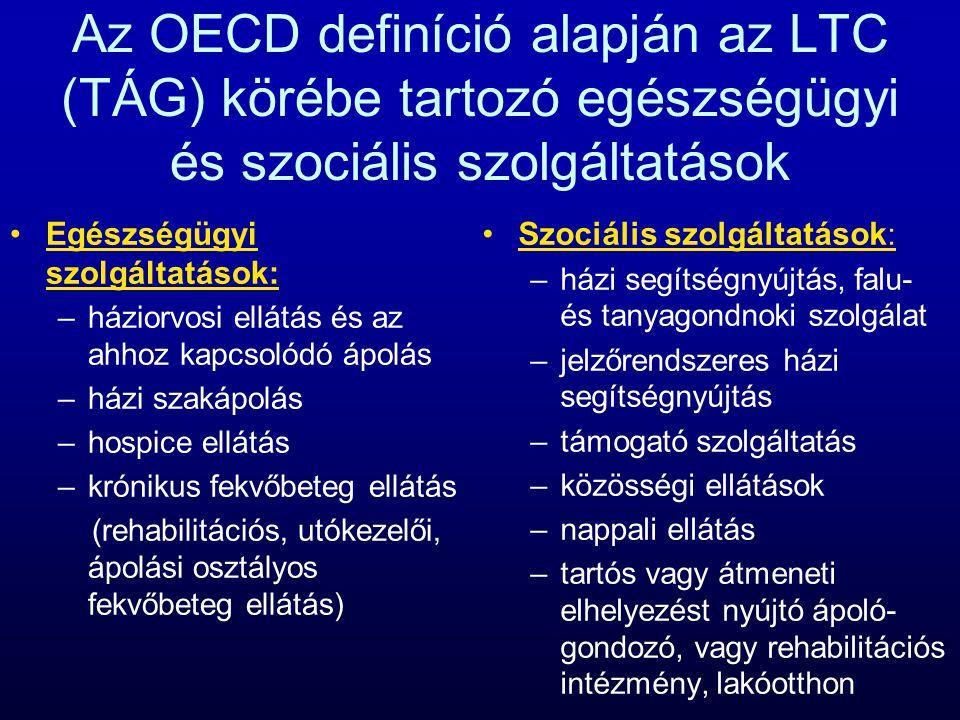 Az OECD definíció alapján az LTC (TÁG) körébe tartozó egészségügyi és szociális szolgáltatások Egészségügyi szolgáltatások: –háziorvosi ellátás és az ahhoz kapcsolódó ápolás –házi szakápolás –hospice ellátás –krónikus fekvőbeteg ellátás (rehabilitációs, utókezelői, ápolási osztályos fekvőbeteg ellátás) Szociális szolgáltatások : –házi segítségnyújtás, falu- és tanyagondnoki szolgálat –jelzőrendszeres házi segítségnyújtás –támogató szolgáltatás –közösségi ellátások –nappali ellátás –tartós vagy átmeneti elhelyezést nyújtó ápoló- gondozó, vagy rehabilitációs intézmény, lakóotthon