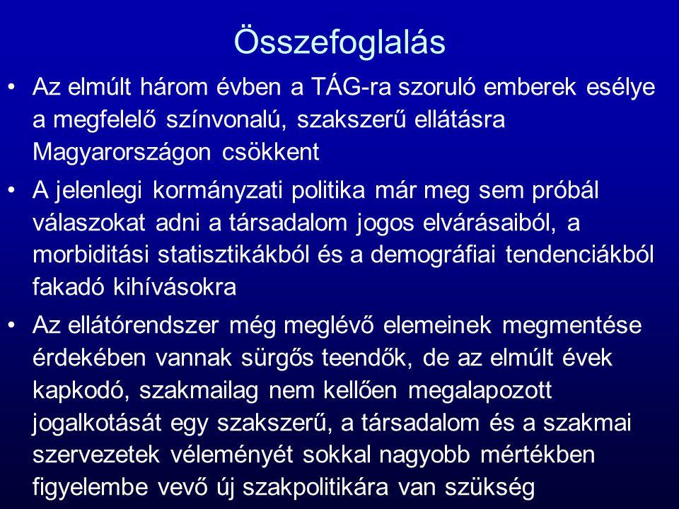 Összefoglalás Az elmúlt három évben a TÁG-ra szoruló emberek esélye a megfelelő színvonalú, szakszerű ellátásra Magyarországon csökkent A jelenlegi kormányzati politika már meg sem próbál válaszokat adni a társadalom jogos elvárásaiból, a morbiditási statisztikákból és a demográfiai tendenciákból fakadó kihívásokra Az ellátórendszer még meglévő elemeinek megmentése érdekében vannak sürgős teendők, de az elmúlt évek kapkodó, szakmailag nem kellően megalapozott jogalkotását egy szakszerű, a társadalom és a szakmai szervezetek véleményét sokkal nagyobb mértékben figyelembe vevő új szakpolitikára van szükség