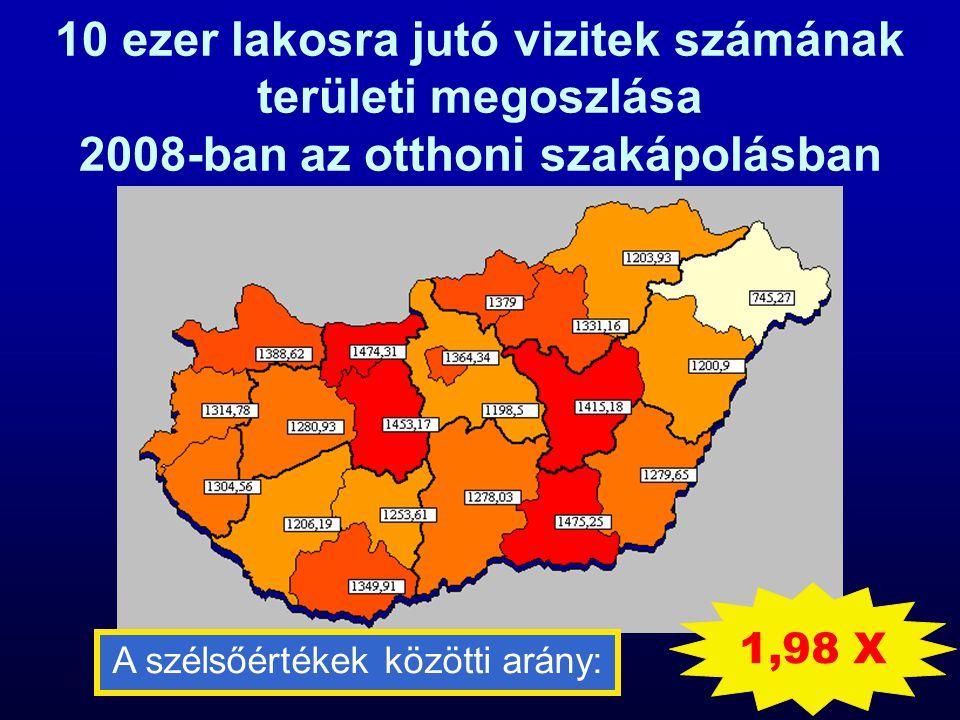 10 ezer lakosra jutó vizitek számának területi megoszlása 2008-ban az otthoni szakápolásban A szélsőértékek közötti arány: 1,98 X