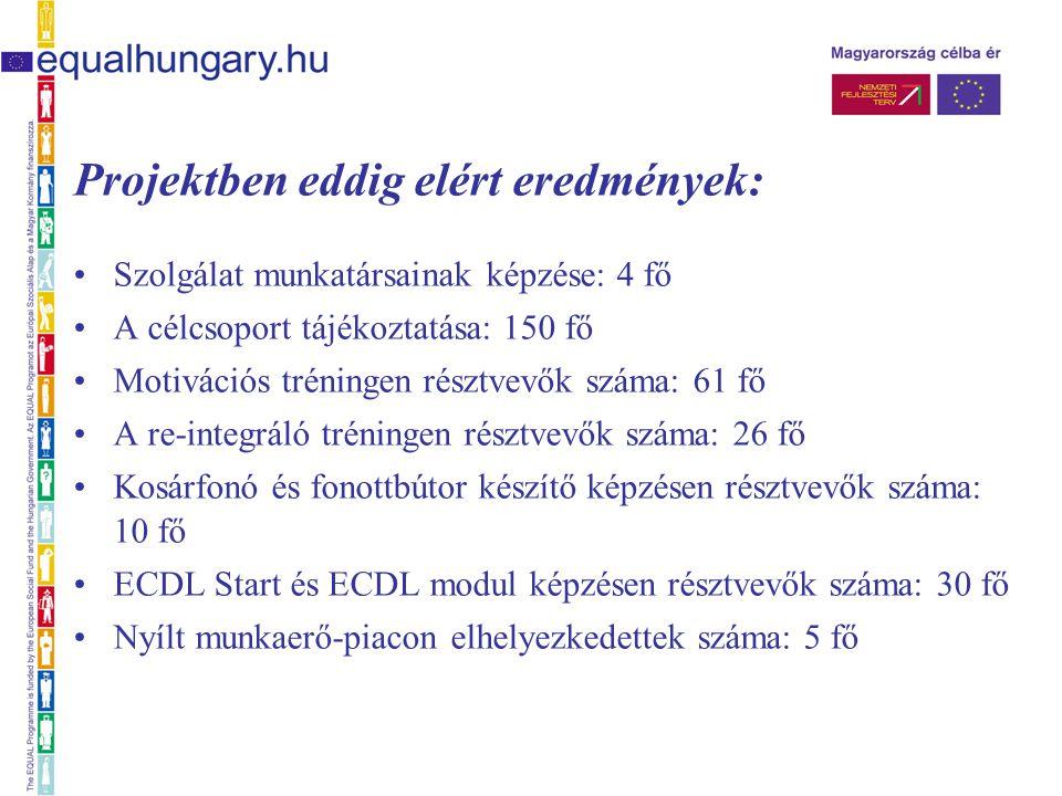 Projektben eddig elért eredmények: Szolgálat munkatársainak képzése: 4 fő A célcsoport tájékoztatása: 150 fő Motivációs tréningen résztvevők száma: 61 fő A re-integráló tréningen résztvevők száma: 26 fő Kosárfonó és fonottbútor készítő képzésen résztvevők száma: 10 fő ECDL Start és ECDL modul képzésen résztvevők száma: 30 fő Nyílt munkaerő-piacon elhelyezkedettek száma: 5 fő