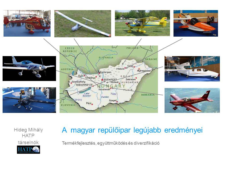 A magyar repülőipar legújabb eredményei Termékfejlesztés, együttműködés és diverzifikáció Hideg Mihály HATP társelnök