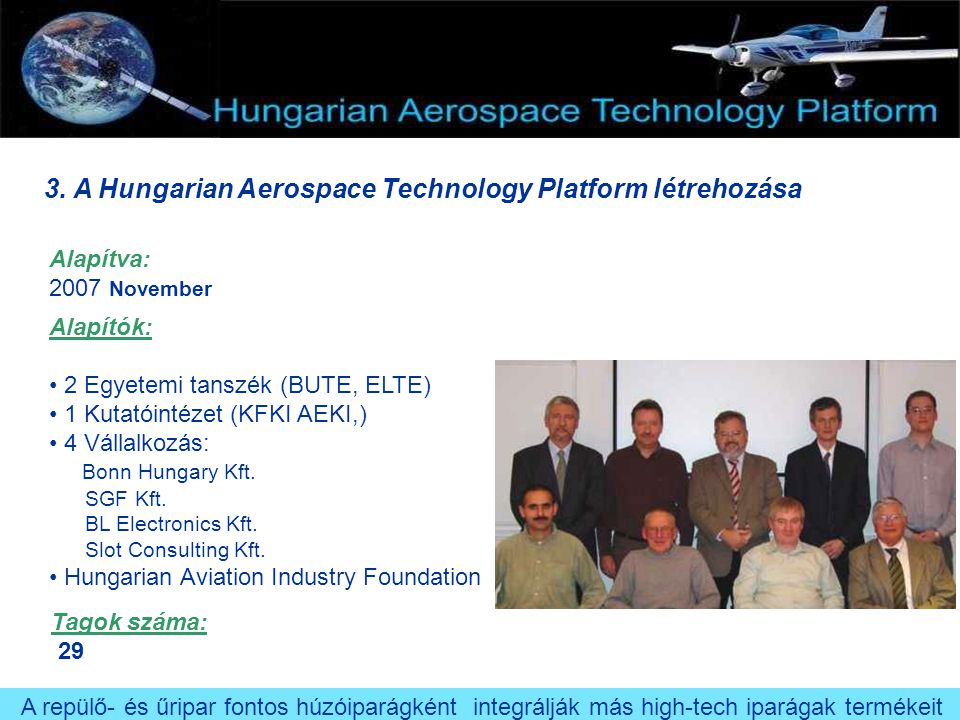 3. A Hungarian Aerospace Technology Platform létrehozása Alapítók: 2 Egyetemi tanszék (BUTE, ELTE) 1 Kutatóintézet (KFKI AEKI,) 4 Vállalkozás: Bonn Hu