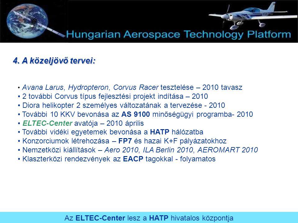 4. A közeljövő tervei: Avana Larus, Hydropteron, Corvus Racer tesztelése – 2010 tavasz 2 további Corvus típus fejlesztési projekt indítása – 2010 Dior