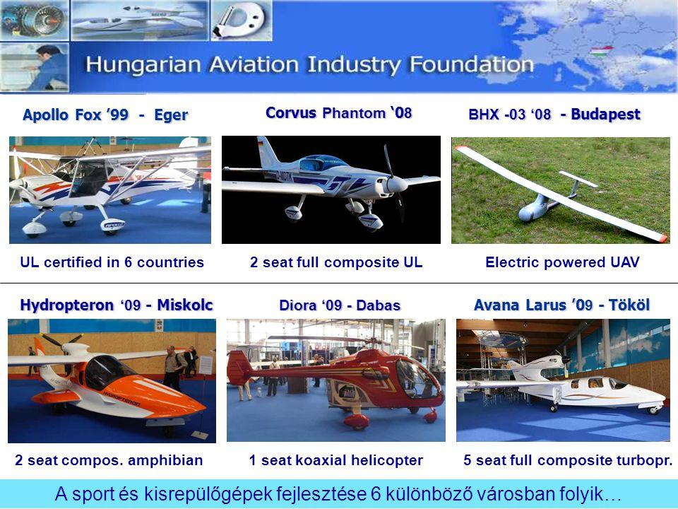 A sport és kisrepülőgépek fejlesztése 6 különböző városban folyik… Apollo Fox '99 - Eger Avana Larus '0 9 - Tököl 5 seat full composite turbopr. Corvu