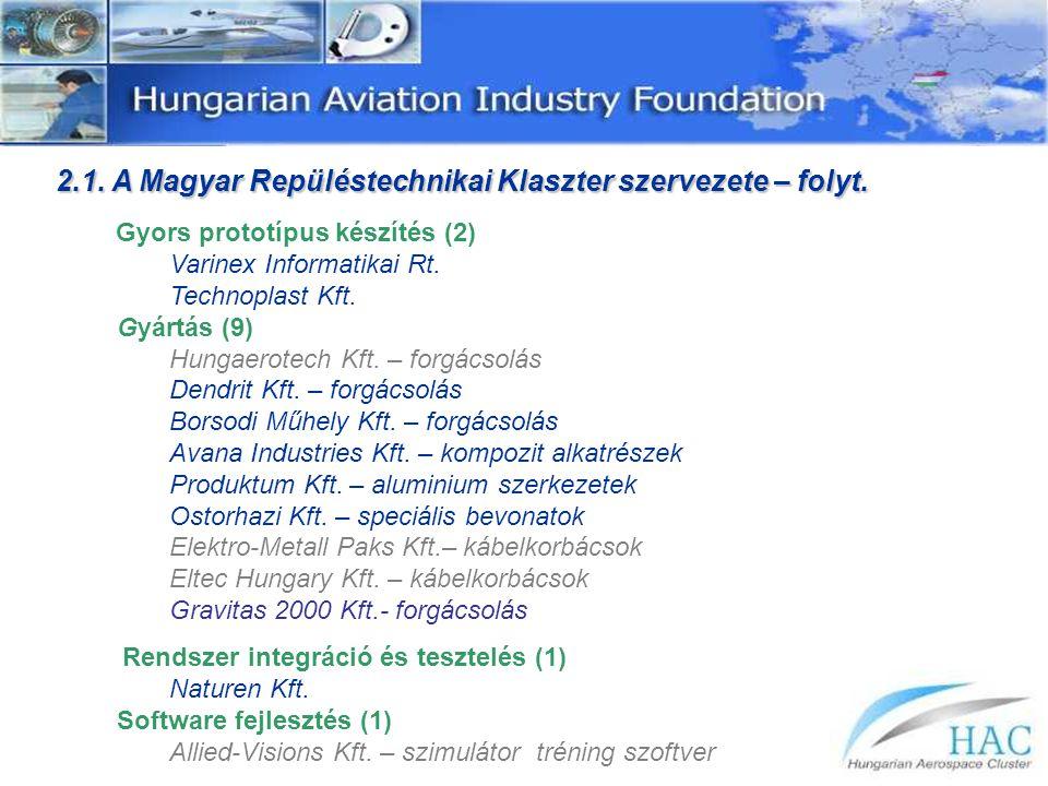 Gyors prototípus készítés (2) Varinex Informatikai Rt. Technoplast Kft. Gyártás (9) Hungaerotech Kft. – forgácsolás Dendrit Kft. – forgácsolás Borsodi
