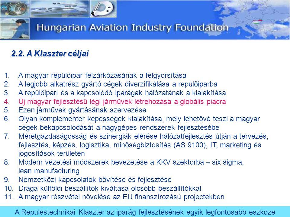 2.2. A Klaszter céljai 1.A magyar repülőipar felzárkózásának a felgyorsítása 2.A legjobb alkatrész gyártó cégek diverzifikálása a repülőiparba 3.A rep