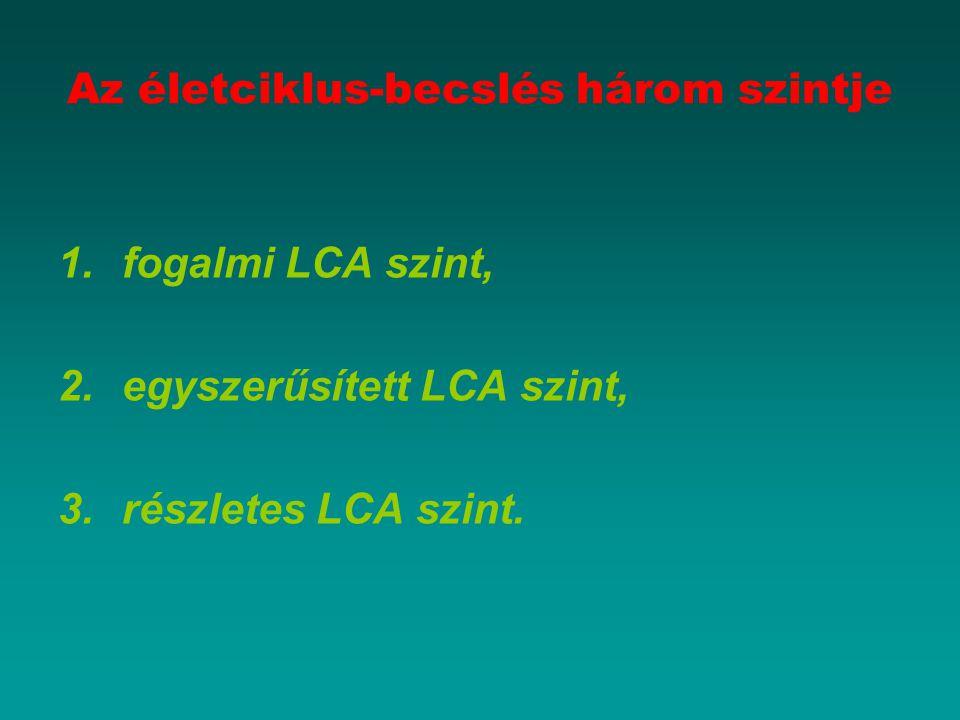 Az életciklus-becslés három szintje 1.fogalmi LCA szint, 2.egyszerűsített LCA szint, 3.részletes LCA szint.