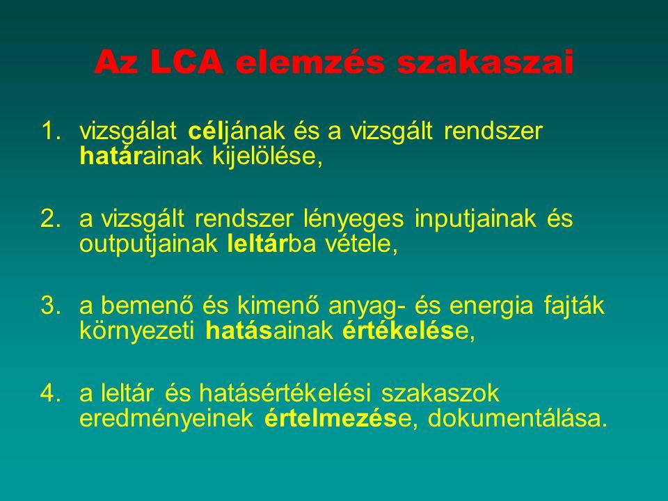 Az LCA elemzés szakaszai 1.vizsgálat céljának és a vizsgált rendszer határainak kijelölése, 2.a vizsgált rendszer lényeges inputjainak és outputjainak