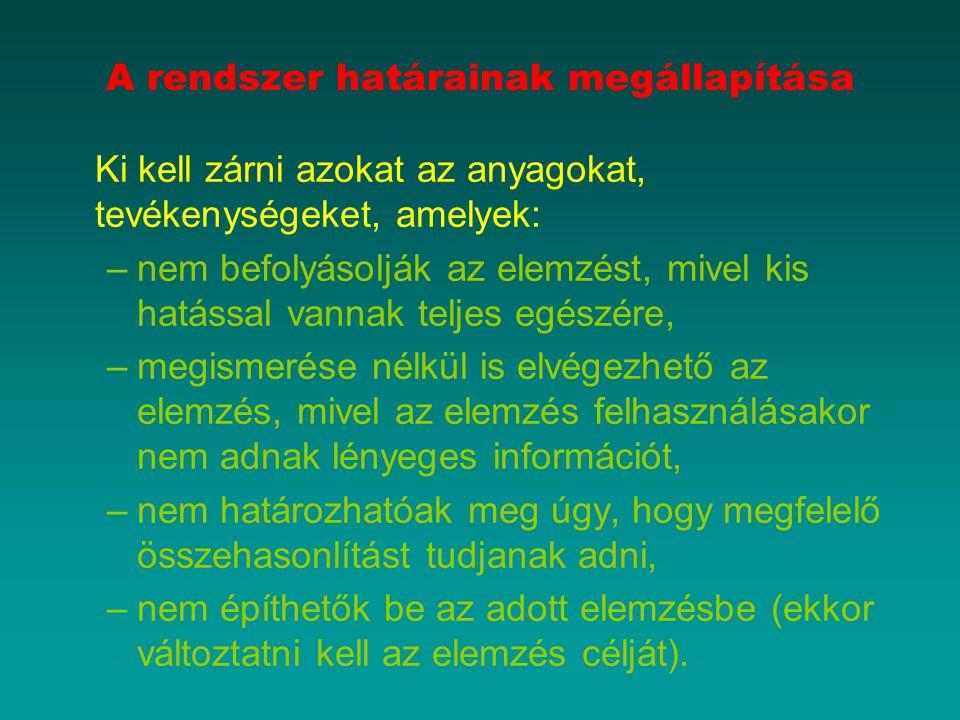 A rendszer határainak megállapítása Ki kell zárni azokat az anyagokat, tevékenységeket, amelyek: –nem befolyásolják az elemzést, mivel kis hatással va