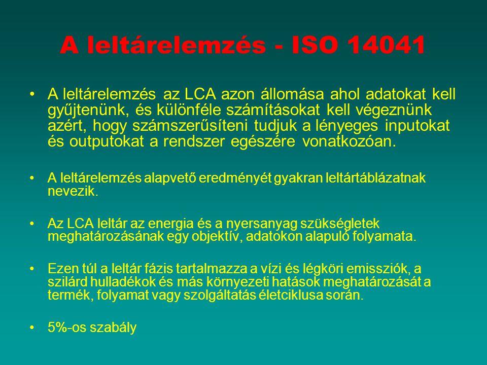 A leltárelemzés - ISO 14041 A leltárelemzés az LCA azon állomása ahol adatokat kell gyűjtenünk, és különféle számításokat kell végeznünk azért, hogy s
