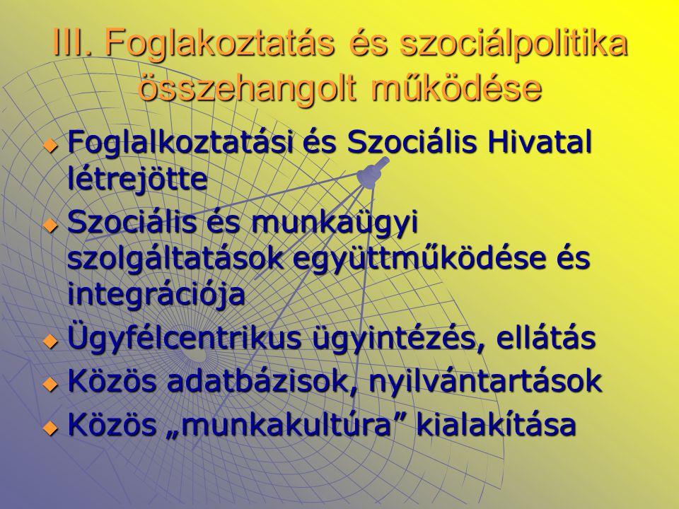 III. Foglakoztatás és szociálpolitika összehangolt működése  Foglalkoztatási és Szociális Hivatal létrejötte  Szociális és munkaügyi szolgáltatások