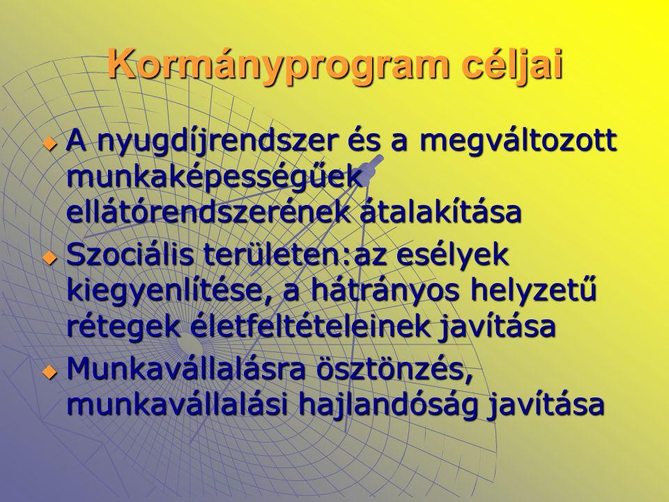 Kormányprogram céljai  A nyugdíjrendszer és a megváltozott munkaképességűek ellátórendszerének átalakítása  Szociális területen:az esélyek kiegyenlí
