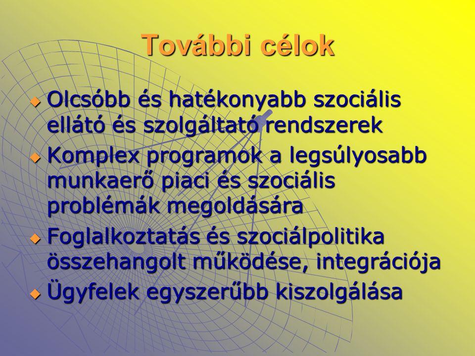 További célok  Olcsóbb és hatékonyabb szociális ellátó és szolgáltató rendszerek  Komplex programok a legsúlyosabb munkaerő piaci és szociális probl