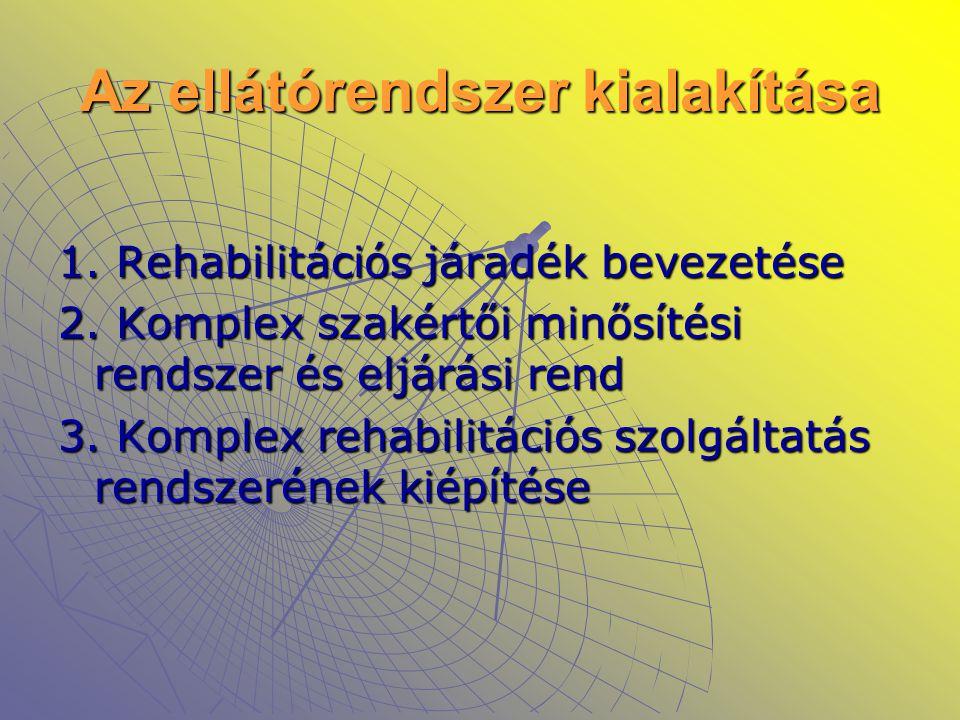 Az ellátórendszer kialakítása 1. Rehabilitációs járadék bevezetése 2. Komplex szakértői minősítési rendszer és eljárási rend 3. Komplex rehabilitációs