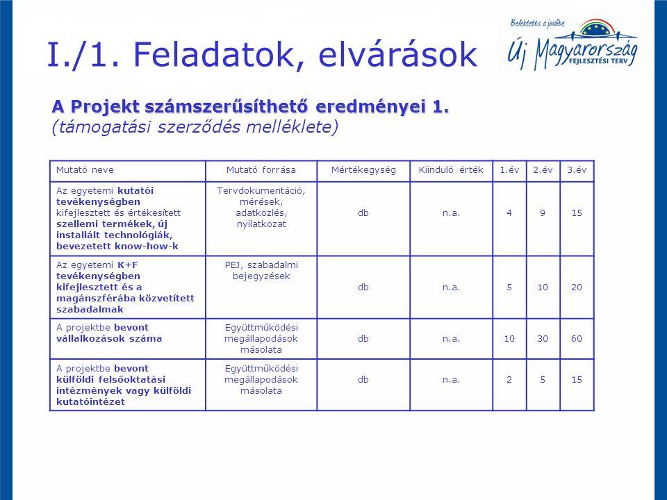 I./1.Feladatok, elvárások A Projekt számszerűsíthető eredményei 1.