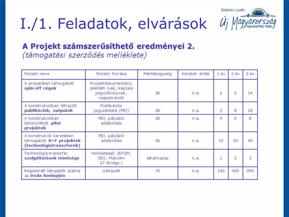 I./1.Feladatok, elvárások A Projekt számszerűsíthető eredményei 2.