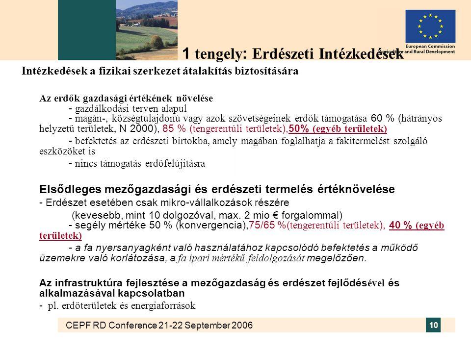 CEPF RD Conference 21-22 September 2006 10 1 tengely : Erdészeti Intézkedések Intézkedések a fizikai szerkezet átalakítás biztosítására Az erdők gazdasági értékének növelése - gazdálkodási terven alapul - magán-, községtulajdonú vagy azok szövetségeinek erdők támogatása 60 % ( hátrányos helyzetű területek, N 2000), 85 % ( tengerentúli területek ),50% (egyéb területek) - befektetés az erdészeti birtokba, amely magában foglalhatja a fakitermelést szolgáló eszközöket is - nincs támogatás erdőfelújitásra Elsődleges mezőgazdasági és erdészeti termelés értéknövelése - Erdészet esetében csak mikro-vállalkozások részére (kevesebb, mint 10 dolgozóval, max.