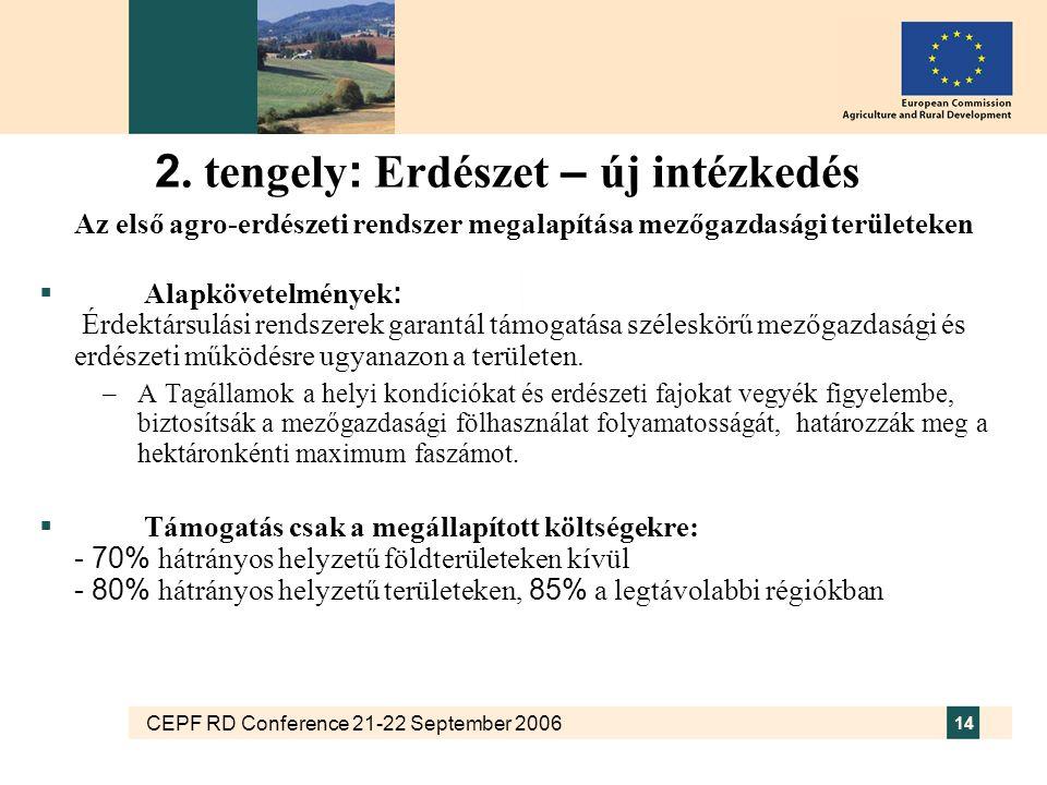 CEPF RD Conference 21-22 September 2006 14 2. tengely : Erdészet – új intézkedés Az első agro-erdészeti rendszer megalapítása mezőgazdasági területeke