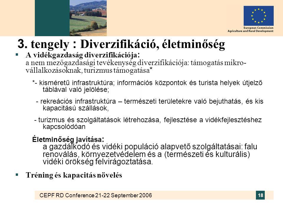 CEPF RD Conference 21-22 September 2006 18 3. tengely : Diverzifikáció, életminőség  A vidékgazdaság diverzifikációja : a nem mezőgazdasági tevékenys