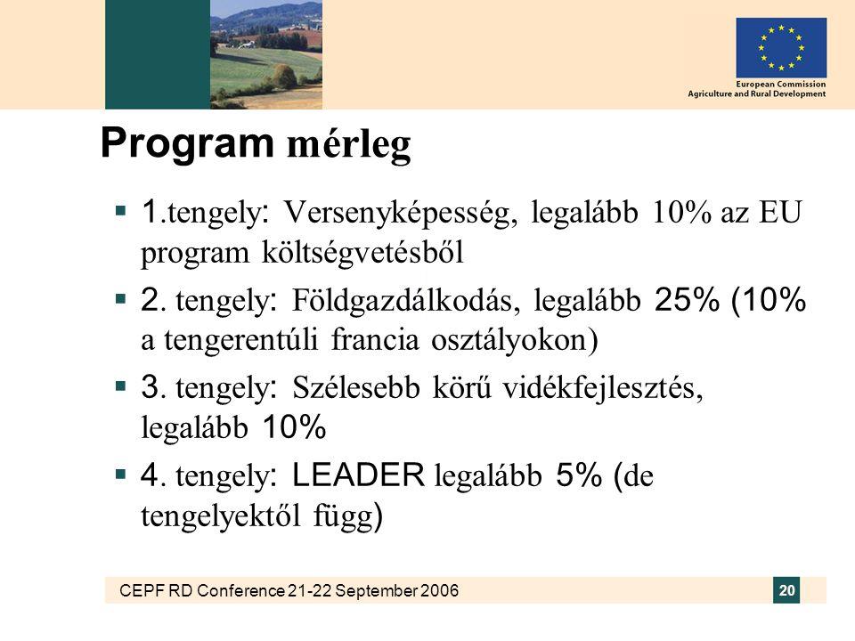CEPF RD Conference 21-22 September 2006 20 Program mérleg  1.tengely : Versenyképesség, legalább 10% az EU program költségvetésből  2. tengely : Föl