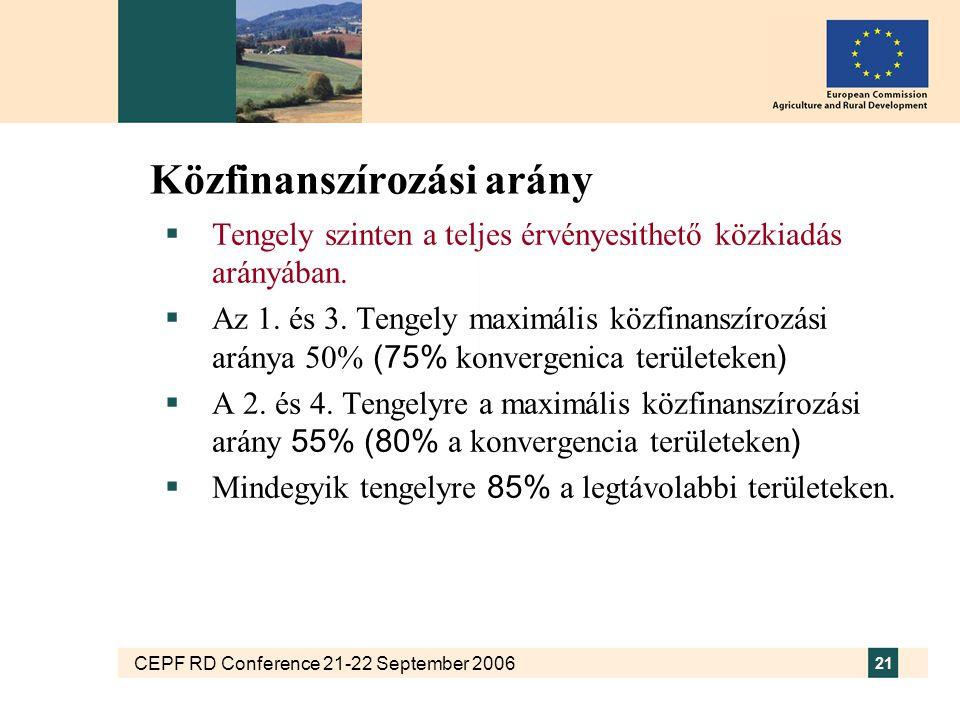 CEPF RD Conference 21-22 September 2006 21 Közfinanszírozási arány  Tengely szinten a teljes érvényesithető közkiadás arányában.  Az 1. és 3. Tengel