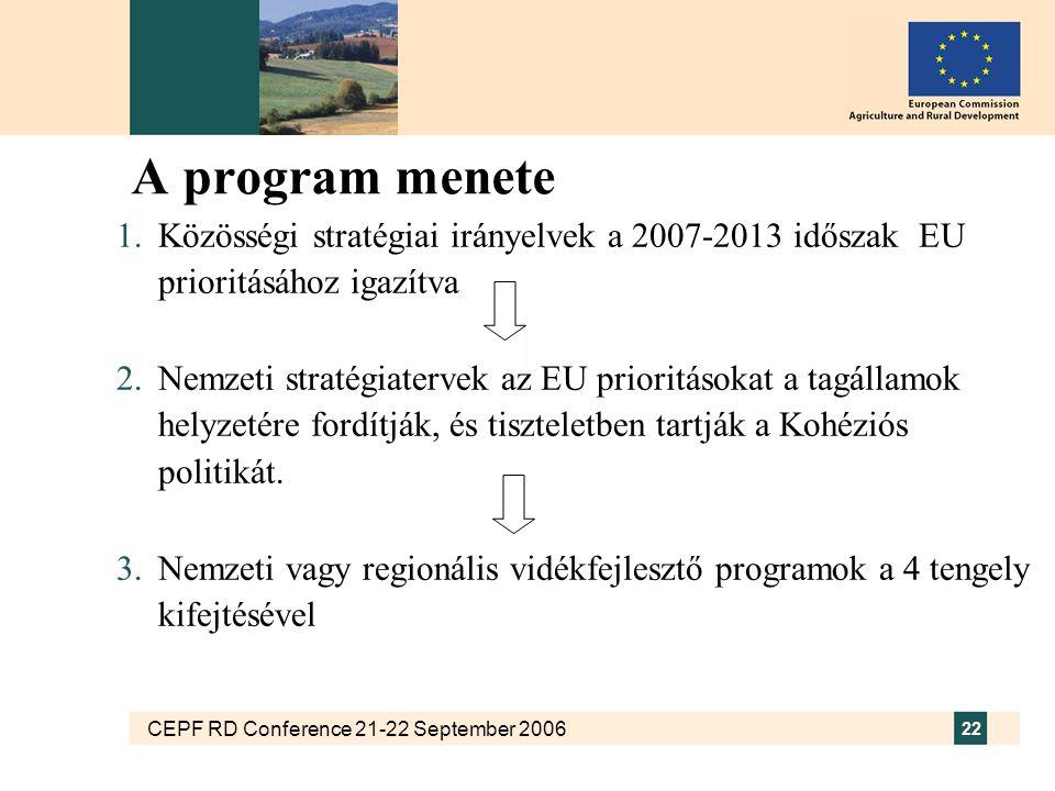 CEPF RD Conference 21-22 September 2006 22 A program menete 1.Közösségi stratégiai irányelvek a 2007-2013 időszak EU prioritásához igazítva 2.Nemzeti stratégiatervek az EU prioritásokat a tagállamok helyzetére fordítják, és tiszteletben tartják a Kohéziós politikát.