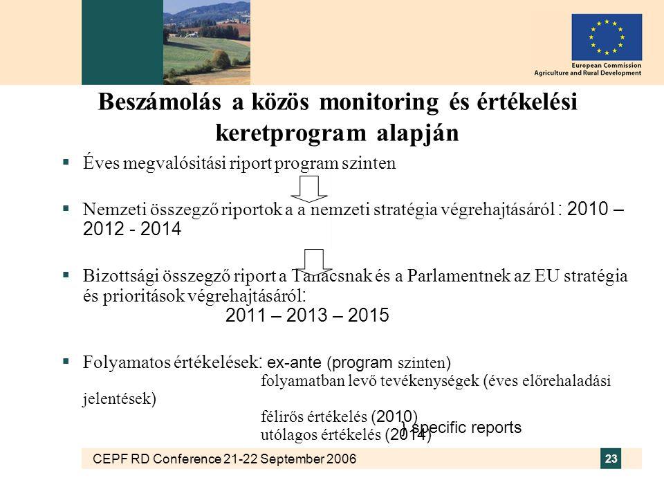 CEPF RD Conference 21-22 September 2006 23 Beszámolás a közös monitoring és értékelési keretprogram alapján  Éves megvalósitási riport program szinten  Nemzeti összegző riportok a a nemzeti stratégia végrehajtásáról : 2010 – 2012 - 2014  Bizottsági összegző riport a Tanácsnak és a Parlamentnek az EU stratégia és prioritások végrehajtásáról : 2011 – 2013 – 2015  Folyamatos értékelések : ex-ante (program szinten ) folyamatban levő tevékenységek ( éves előrehaladási jelentések ) félirős értékelés (2010) utólagos értékelés (2014) } specific reports