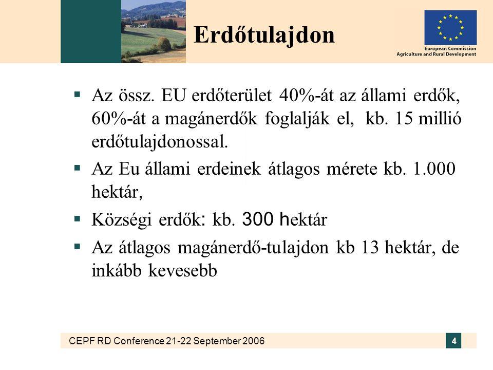 CEPF RD Conference 21-22 September 2006 4  Az össz. EU erdőterület 40%-át az állami erdők, 60%-át a magánerdők foglalják el, kb. 15 millió erdőtulajd