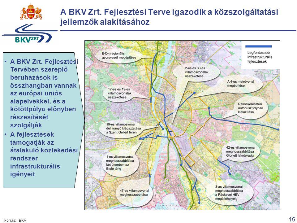 16 A BKV Zrt. Fejlesztési Tervében szereplő beruházások is összhangban vannak az európai uniós alapelvekkel, és a kötöttpálya előnyben részesítését sz