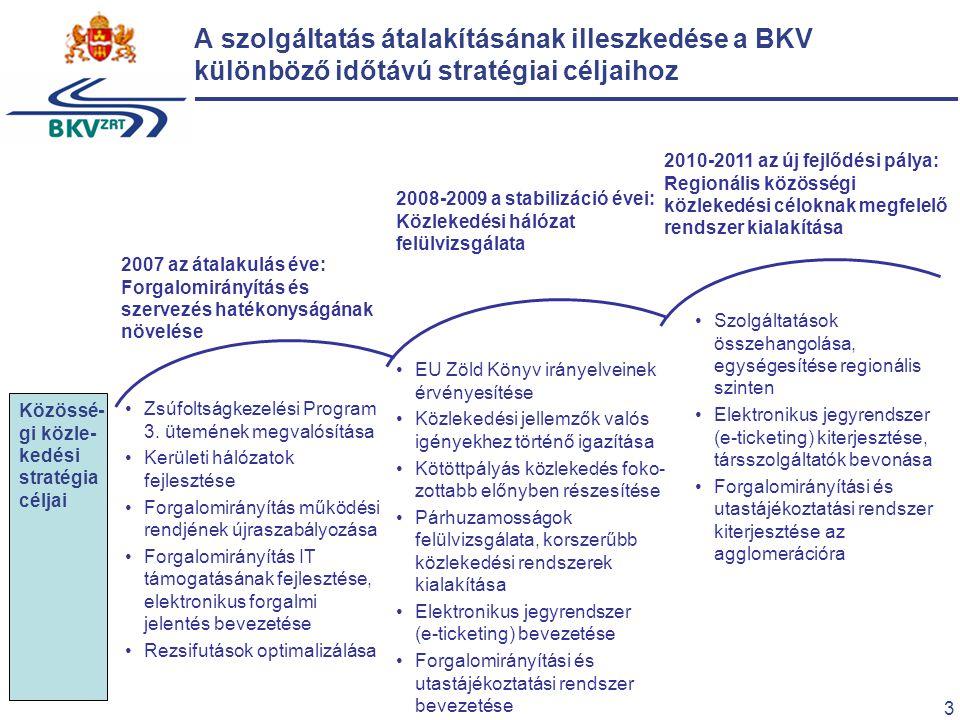 3 A szolgáltatás átalakításának illeszkedése a BKV különböző időtávú stratégiai céljaihoz 2007 az átalakulás éve: Forgalomirányítás és szervezés hatékonyságának növelése Zsúfoltságkezelési Program 3.