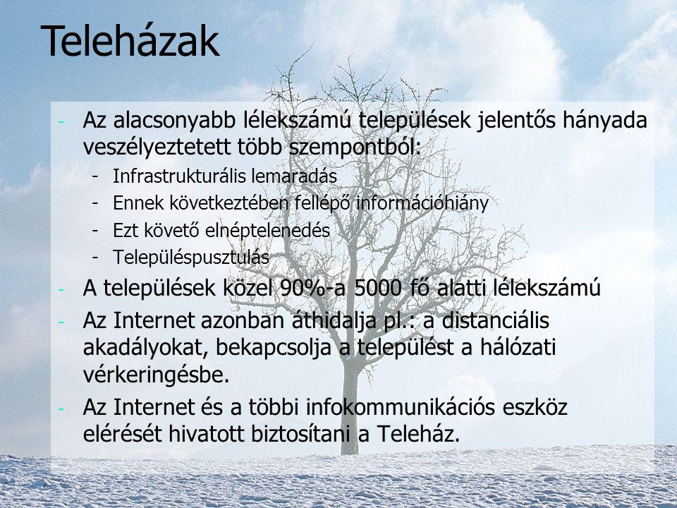 Teleházak, Távmunka balazs.budai@e-government.hu budai.balazs@itarsadalom.hu www.e-government.hu www.itarsadalom.hu Tel./fax: 469-6394, 209-3202 +36-2