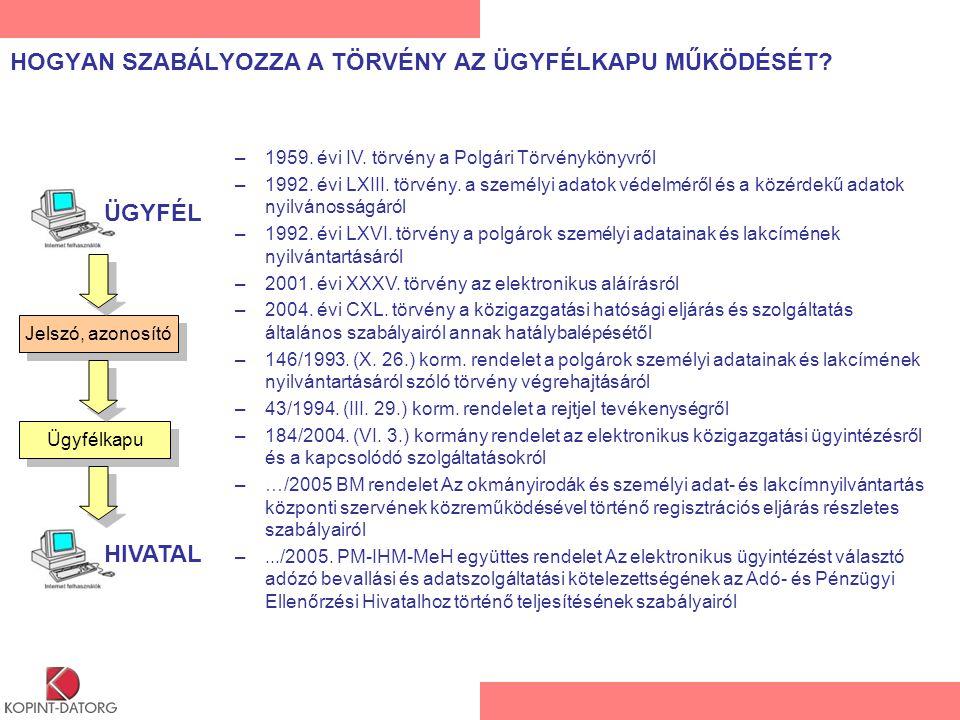 HOGYAN SZABÁLYOZZA A TÖRVÉNY AZ ÜGYFÉLKAPU MŰKÖDÉSÉT? Jelszó, azonosító Ügyfélkapu ÜGYFÉL HIVATAL –1959. évi IV. törvény a Polgári Törvénykönyvről –19