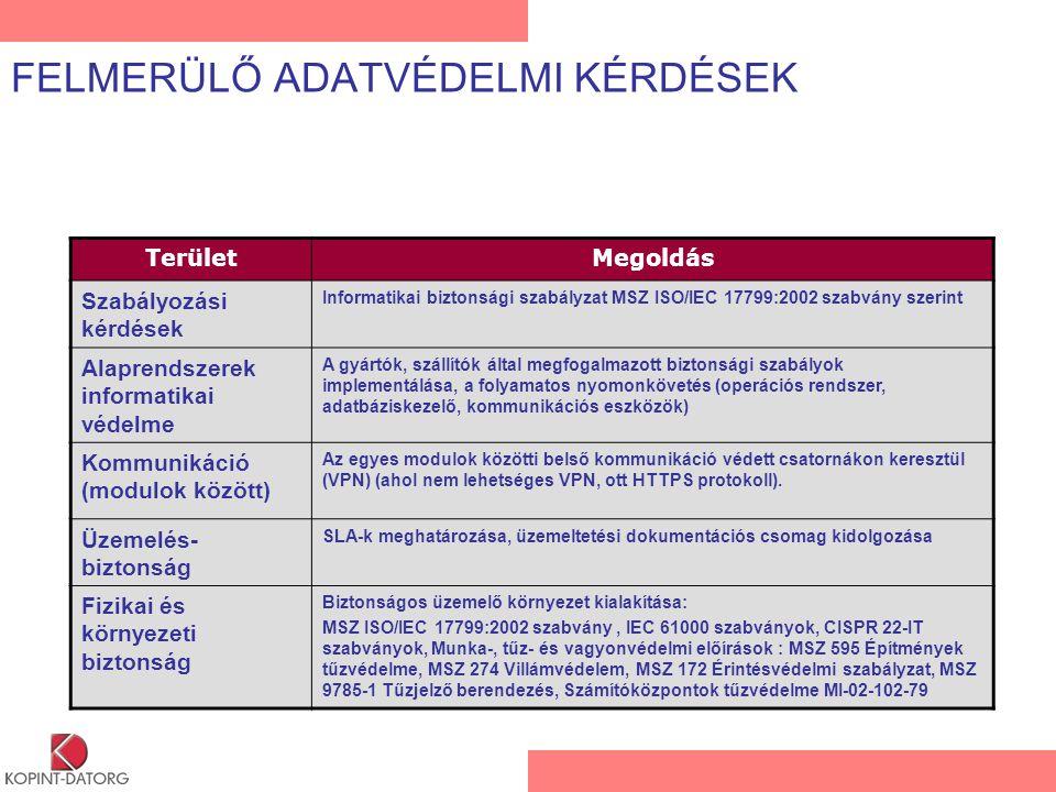 FELMERÜLŐ ADATVÉDELMI KÉRDÉSEK TerületMegoldás Szabályozási kérdések Informatikai biztonsági szabályzat MSZ ISO/IEC 17799:2002 szabvány szerint Alaprendszerek informatikai védelme A gyártók, szállítók által megfogalmazott biztonsági szabályok implementálása, a folyamatos nyomonkövetés (operációs rendszer, adatbáziskezelő, kommunikációs eszközök) Kommunikáció (modulok között) Az egyes modulok közötti belső kommunikáció védett csatornákon keresztül (VPN) (ahol nem lehetséges VPN, ott HTTPS protokoll).