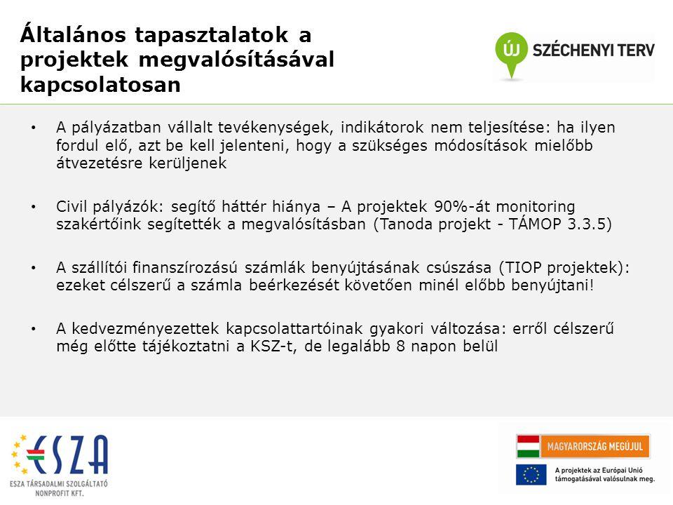 Tájékozódási lehetőség az ESZA Nonprofit Kft.