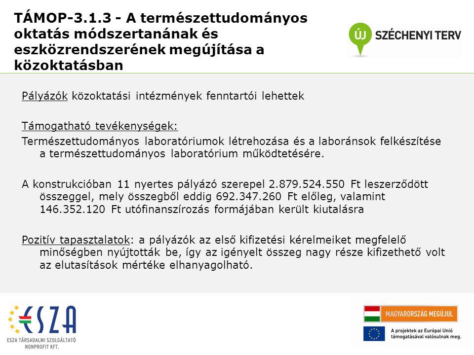 69 db támogatott projekt Megítélt támogatás: 592 584 087 Ft Eddig felhasznált támogatás: 307 423 376 Ft Támogatható tevékenységek:  A középiskolai tanulók felkészítése tanórán kívüli tevékenység keretein belül az audiovizuális adatgyűjtés elvégzésére (interjúkészítés technikája, szükséges eszközök használata stb.)  1939-90 közötti korszak tanúival életútinterjúk készítése tanórán kívüli tevékenységek formájában  Tanórán kívüli tevékenységek megszervezése (szakkör, klub)  Tanárok részvétele pályázat tartalmának megvalósítását segítő képzéseken, konferenciákon, tanácskozásokon.
