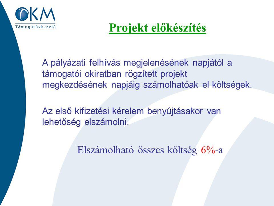 Projektmenedzsment költségei A projekt teljes hossza alatt biztosítani kell: Projektmenedzser: pályázó alkalmazásában Pénzügyi munkatárs Amire ügyelni kell: Jogviszony Elszámolható költségek Elszámolható összes költség 12%-a