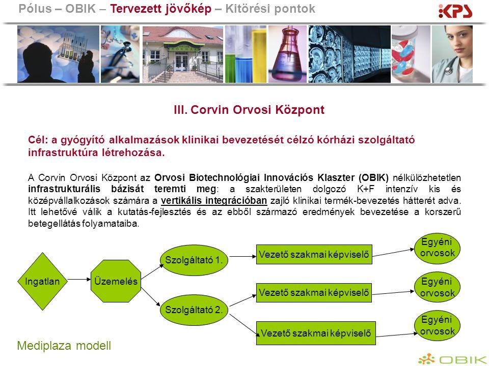 III. Corvin Orvosi Központ Pólus – OBIK – Tervezett jövőkép – Kitörési pontok Cél: a gyógyító alkalmazások klinikai bevezetését célzó kórházi szolgált