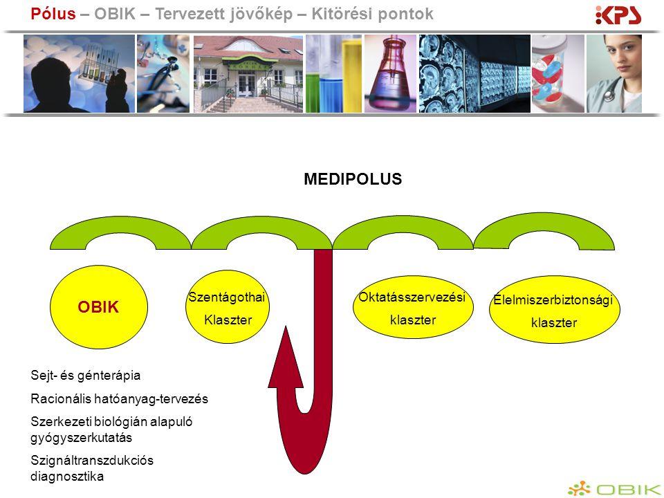 MEDIPOLUS OBIK Szentágothai Klaszter Oktatásszervezési klaszter Élelmiszerbiztonsági klaszter Sejt- és génterápia Racionális hatóanyag-tervezés Szerke