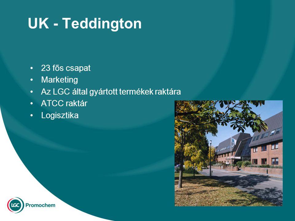 UK - Teddington 23 fős csapat Marketing Az LGC által gyártott termékek raktára ATCC raktár Logisztika